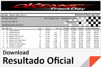 Resultado Oficial do Oktane Trackday 2014.2